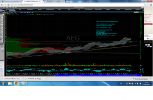 AEG stock chart trading idea