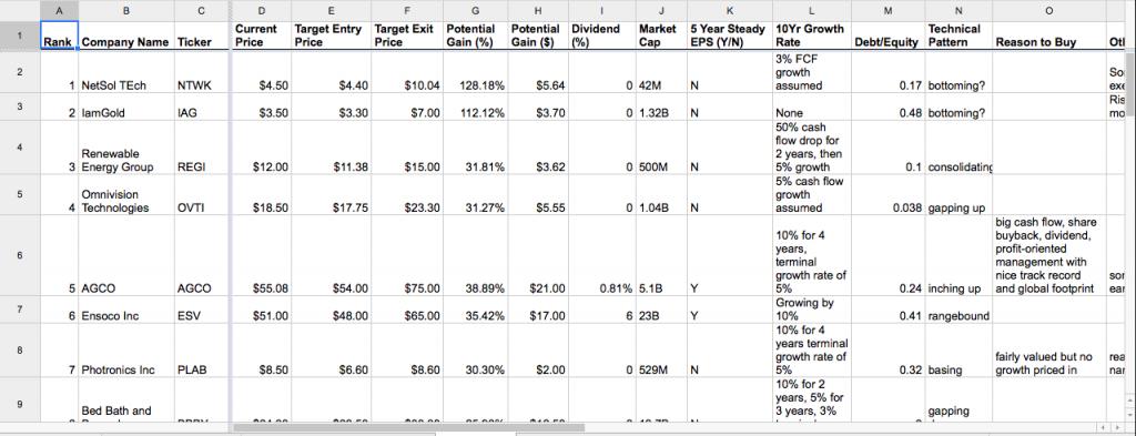 Stock Market Watch List Example